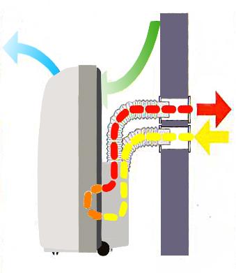 электрическая схема внешнего блока кондиционера