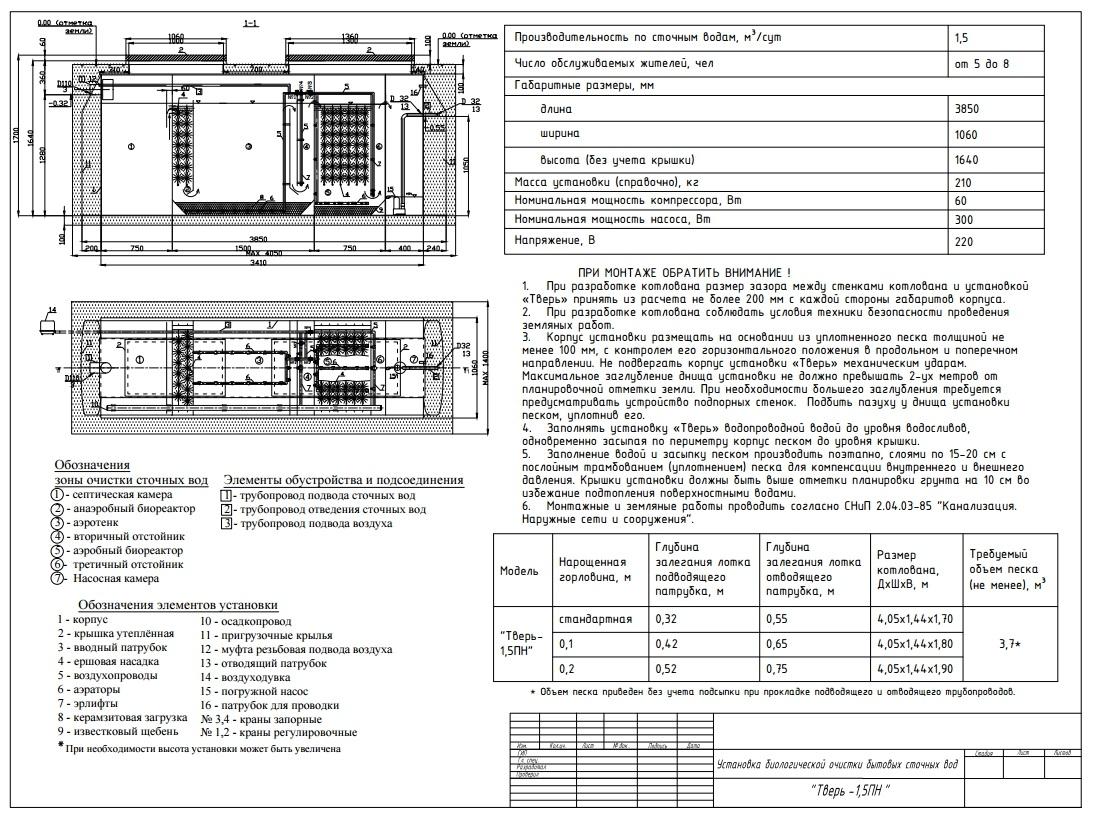 Инструкция по установке септика тверь